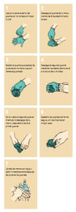 Forma de quitarse guantes con coronavirus