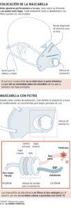 Colocación de mascarilla y explicación sobre filtro